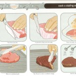 <b>How to Make the Best Sizzling Steak</b>