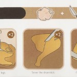 <b>How to Properly Carve a Turkey the Right Way</b>