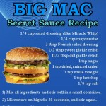 <b>The Alleged Big Mac Secret Sauce</b>