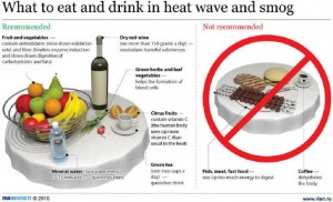 What to Eat During a Heat Wave
