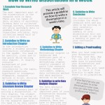 <b>How to Write Dissertation in a Week!</b>