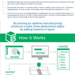 <b>Tips for ordering a quality 3d printing online</b>