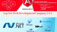 Shaligram InfoTech is best Custom Software Development Company UK and USA. Our other services included like the document object model (DOM) for dynamic display of and interaction with data, azure […]